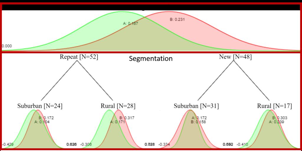 segmentation2