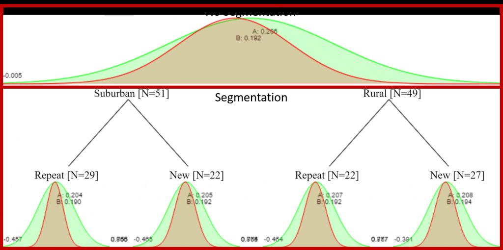 segmentsb2